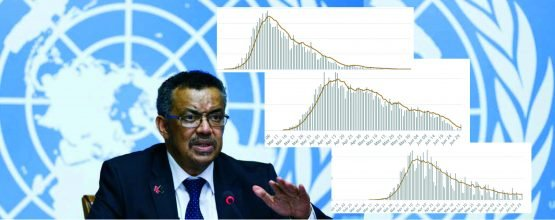 Is Tedros Adhanom of the WHO a fear-mongering, criminal fantasist? FACTCHECK.